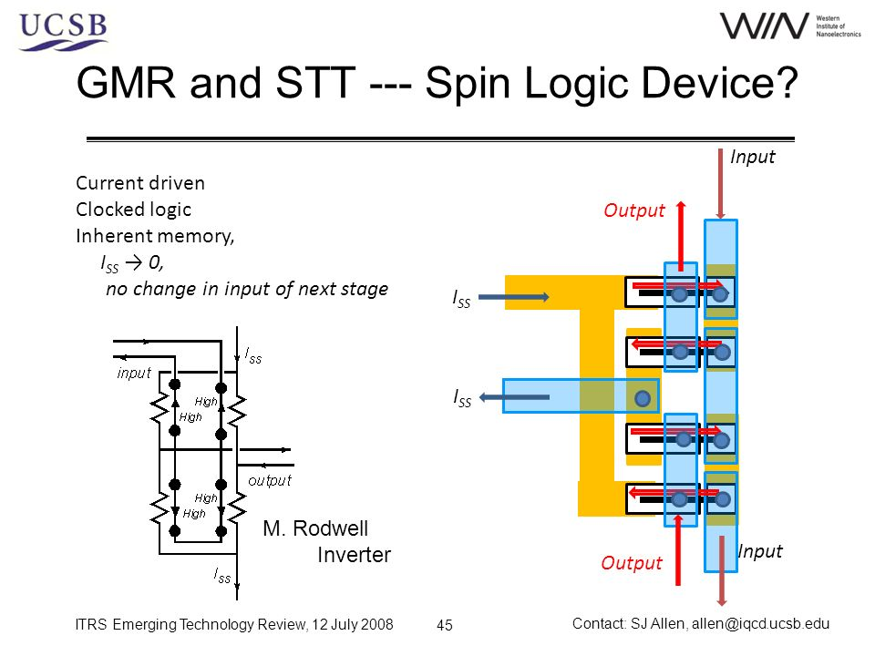 ITRS Emerging Technology Review, 12 July 2008 Contact: SJ Allen, allen@iqcd.ucsb.edu 45 GMR and STT --- Spin Logic Device? I SS Input Output Current d