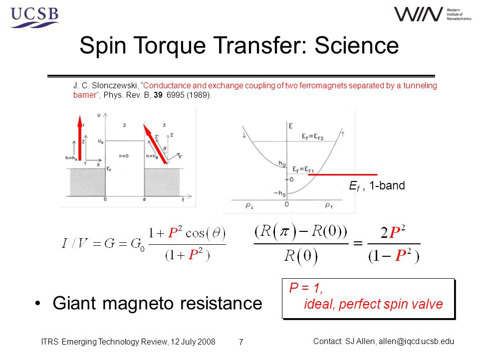 ITRS Emerging Technology Review, 12 July 2008 Contact: SJ Allen, allen@iqcd.ucsb.edu 48 Spin Torque Transfer Technology A perspective: STT-RAM will be developed for memory embedded in logic applications.