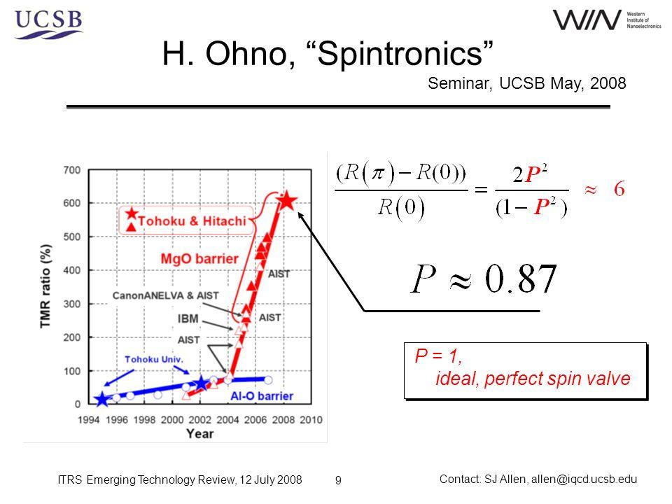 ITRS Emerging Technology Review, 12 July 2008 Contact: SJ Allen, allen@iqcd.ucsb.edu 30 Spin Transfer Torque Nano-oscillator 30 nmPt 2 nm Cu/ 3 nm Co/ 10 nm Cu/ 40 nmCo/ 80 nm Cu/ S.