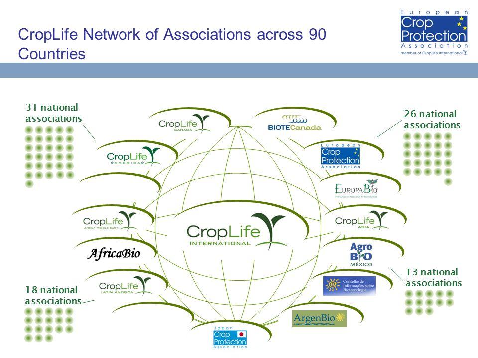 CropLife Network of Associations across 90 Countries 18 national associations 13 national associations 26 national associations 31 national associatio