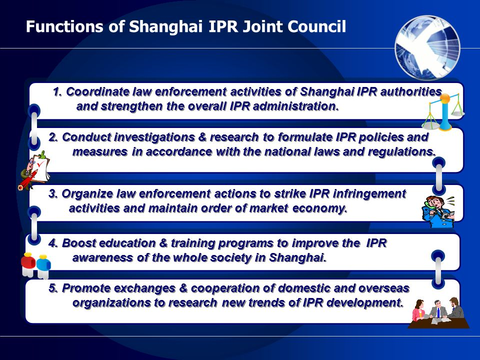1. Coordinate law enforcement activities of Shanghai IPR authorities and strengthen the overall IPR administration. 2. Conduct investigations & resear