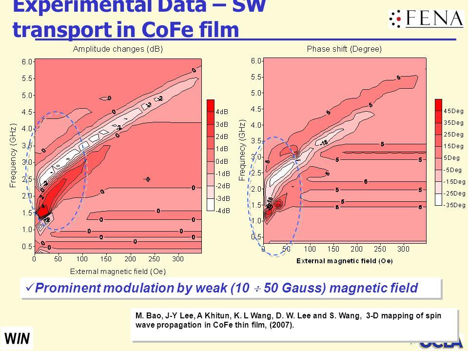 17 W IN Prominent modulation by weak (10 50 Gauss) magnetic field Experimental Data – SW transport in CoFe film M. Bao, J-Y Lee, A Khitun, K. L Wang,