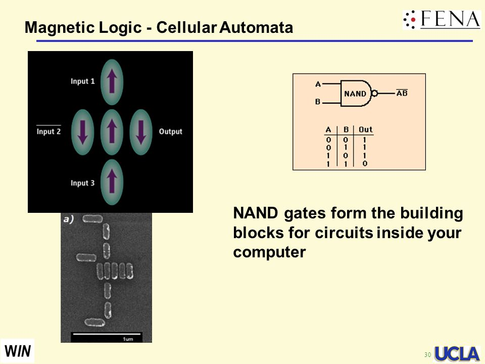 30 W IN Magnetic Logic - Cellular Automata NAND gates form the building blocks for circuits inside your computer