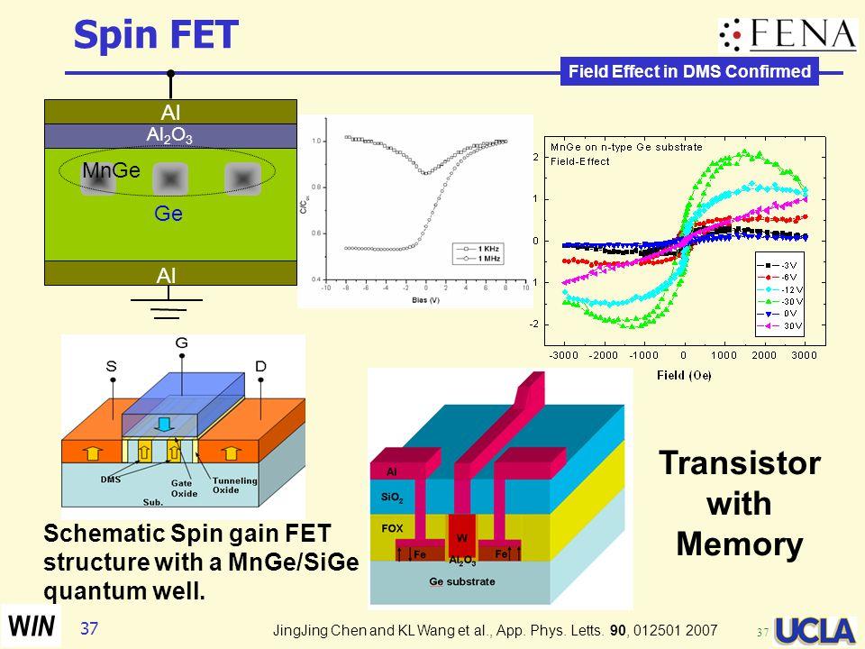 37 W IN 37 Spin FET Field Effect in DMS Confirmed Ge MnGe Al 2 O 3 Al JingJing Chen and KL Wang et al., App. Phys. Letts. 90, 012501 2007 Schematic Sp