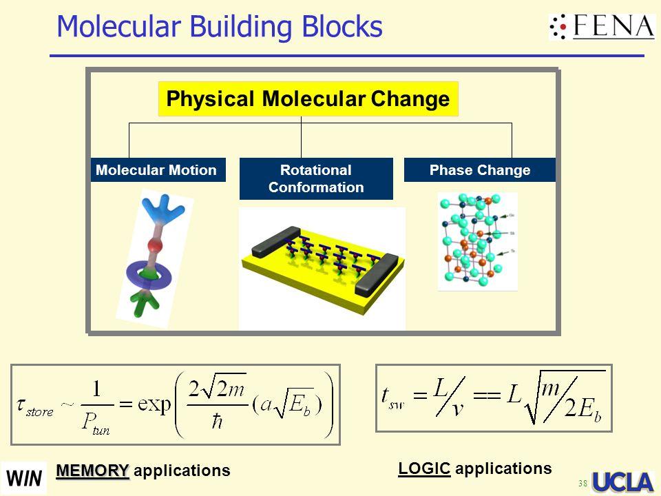 38 W IN Molecular Building Blocks Phase ChangeMolecular MotionRotational Conformation Physical Molecular Change MEMORY MEMORY applications LOGIC appli