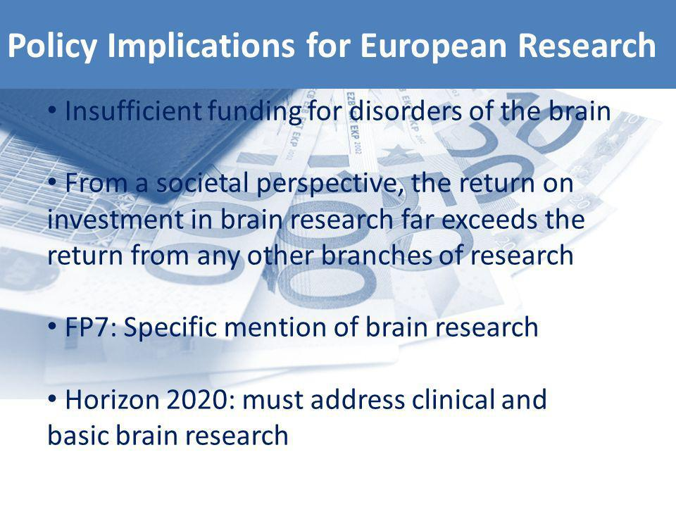 Policy Implications for European Research Insufficient funding for disorders of the brain From a societal perspective, the return on investment in brain research far exceeds the return from any other branches of research FP7: Specific mention of brain research Horizon 2020: must address clinical and basic brain research