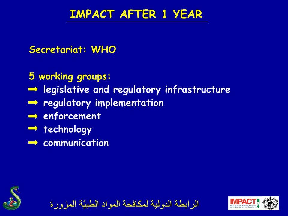 الرابطة الدولية لمكافحة المواد الطبيّة المزورة LEGISLATIVE & REGULATORY INFRASTRUCTURE http://www.who.int/entity/impact/events/FinalPrinciplesforLegislation.pdf