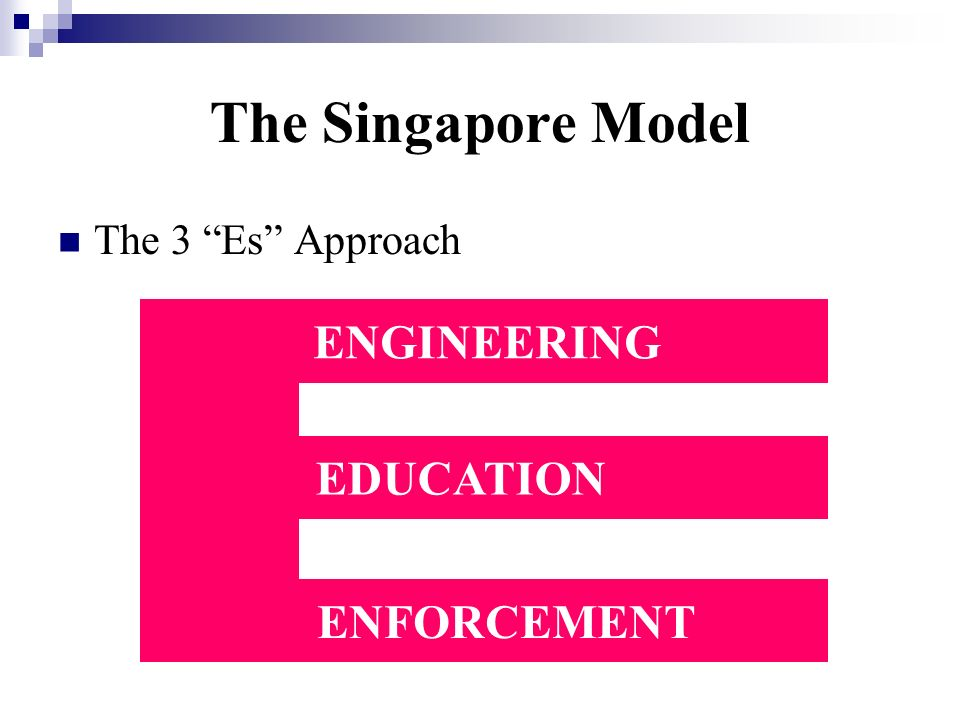 The Singapore Model The 3 Es Approach ENGINEERING EDUCATION ENFORCEMENT