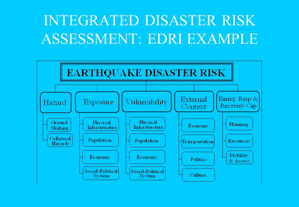 INTEGRATED DISASTER RISK ASSESSMENT: EDRI EXAMPLE