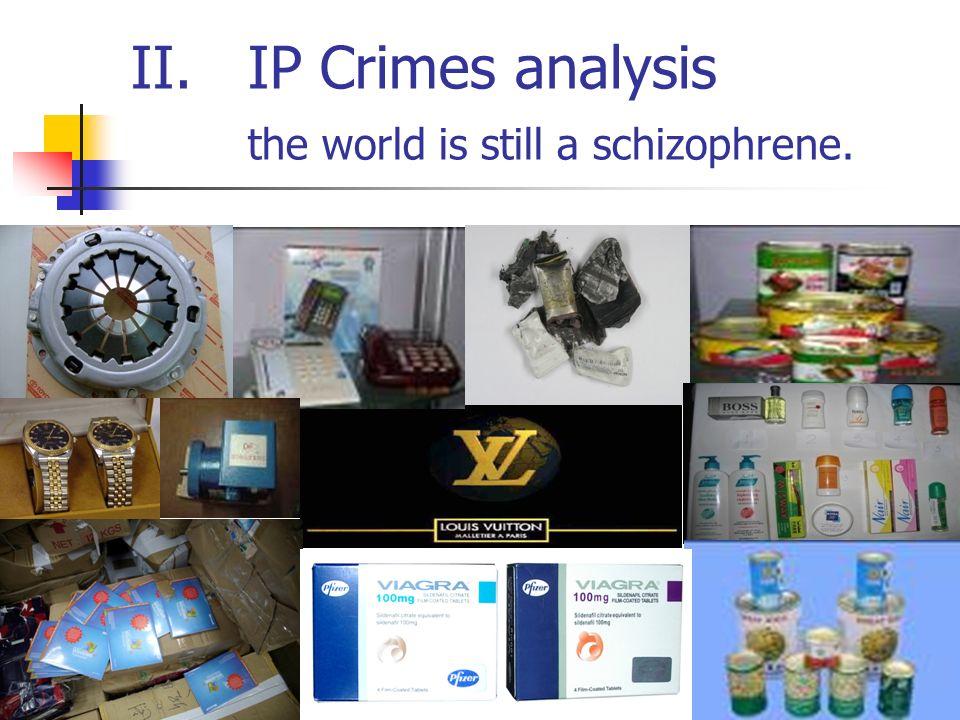 II.IP Crimes analysis the world is still a schizophrene.