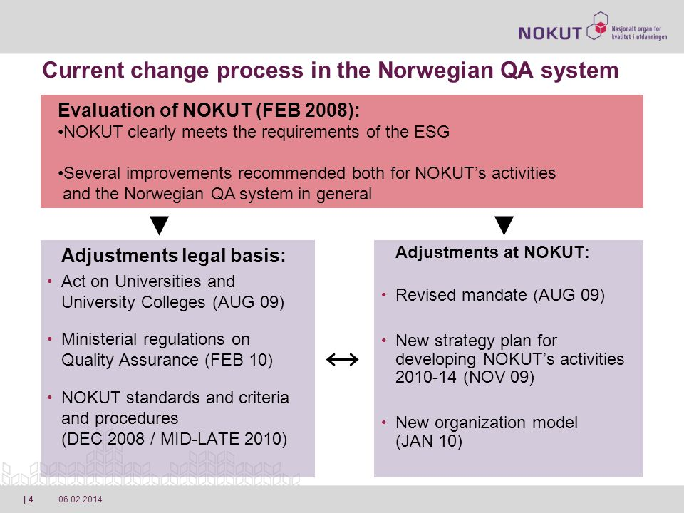 06.02.2014| 5 Results of the change process: Short version Wider mandate for NOKUT (But no extra funding) More emphasis on development and quality enhancement More flexible and targeted approach to QA Continuity and gradual development rather than big reforms