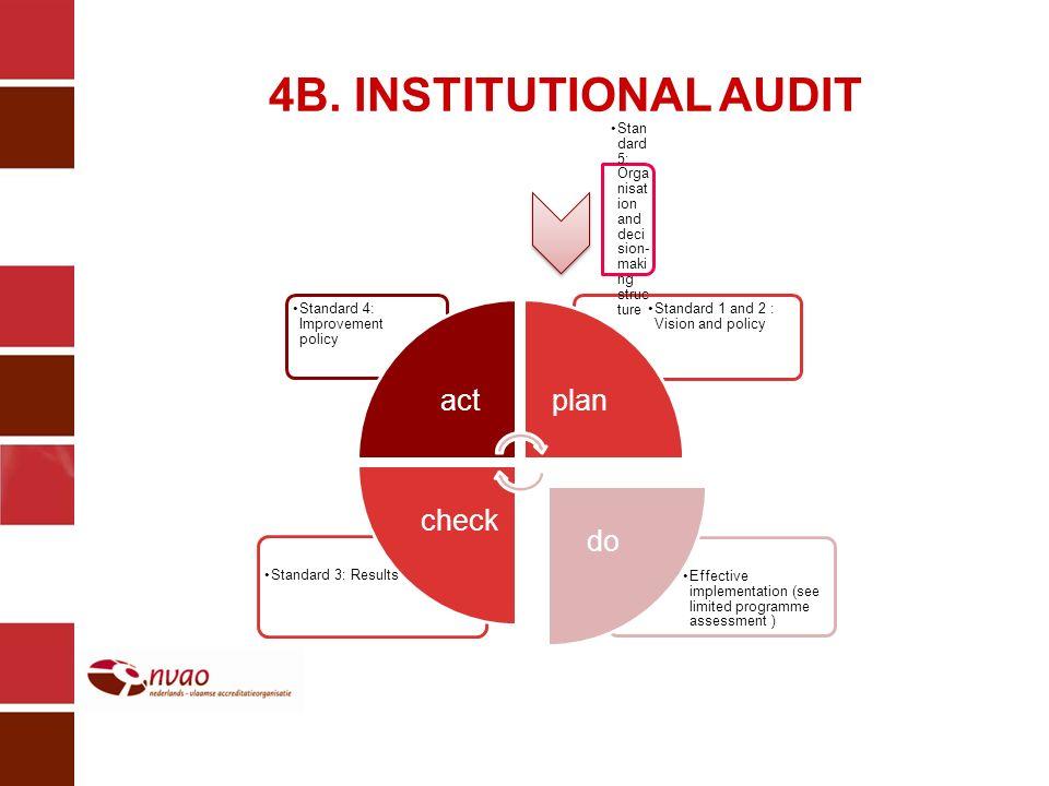 4B. INSTITUTIONAL AUDIT