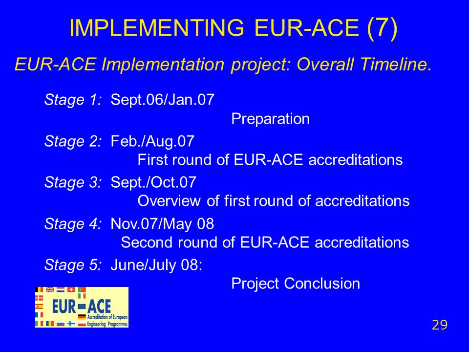 IMPLEMENTING EUR-ACE (7) EUR-ACE Implementation project: Overall Timeline. 29 Stage 1: Sept.06/Jan.07 Preparation Stage 2: Feb./Aug.07 First round of