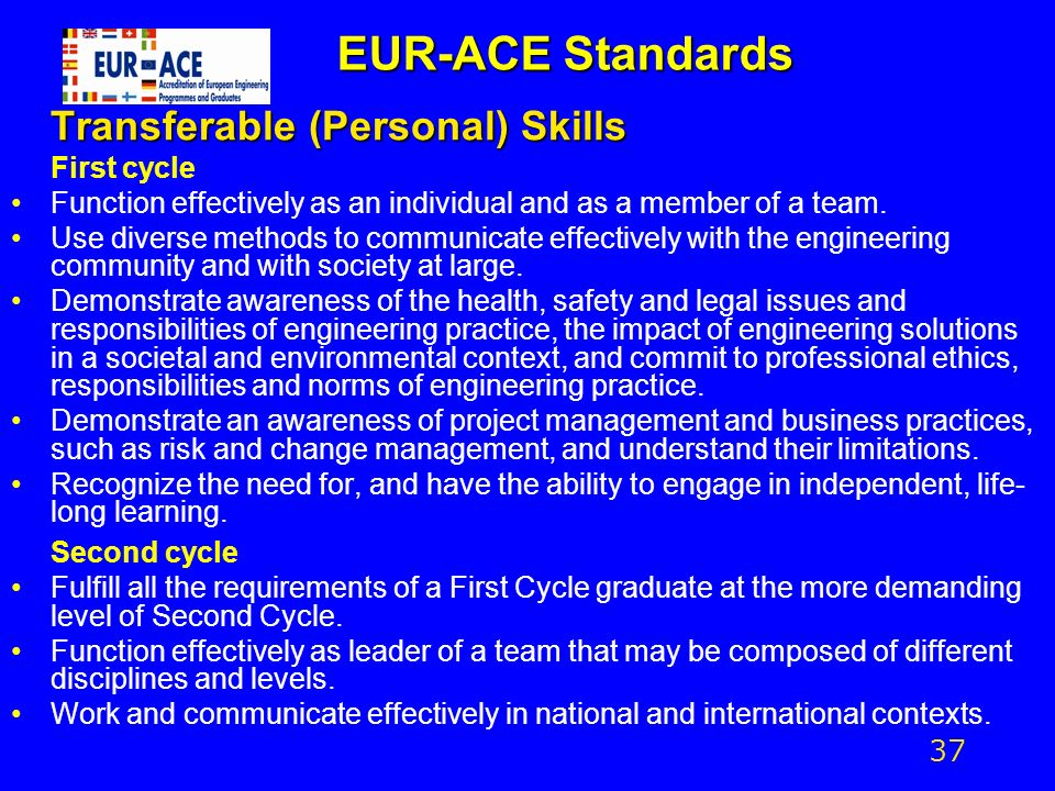 EUR-ACE Standards Transferable (Personal) Skills First cycle Function effectively as an individual and as a member of a team.