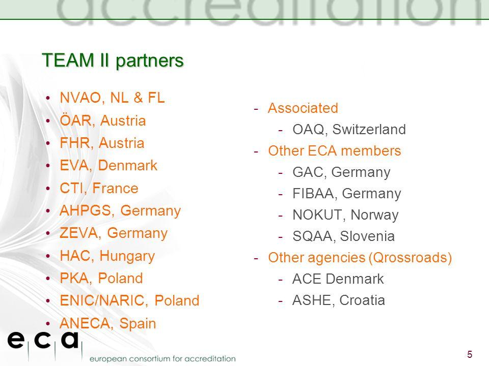 TEAM II partners NVAO, NL & FL ÖAR, Austria FHR, Austria EVA, Denmark CTI, France AHPGS, Germany ZEVA, Germany HAC, Hungary PKA, Poland ENIC/NARIC, Poland ANECA, Spain -Associated -OAQ, Switzerland -Other ECA members -GAC, Germany -FIBAA, Germany -NOKUT, Norway -SQAA, Slovenia -Other agencies (Qrossroads) -ACE Denmark -ASHE, Croatia 5