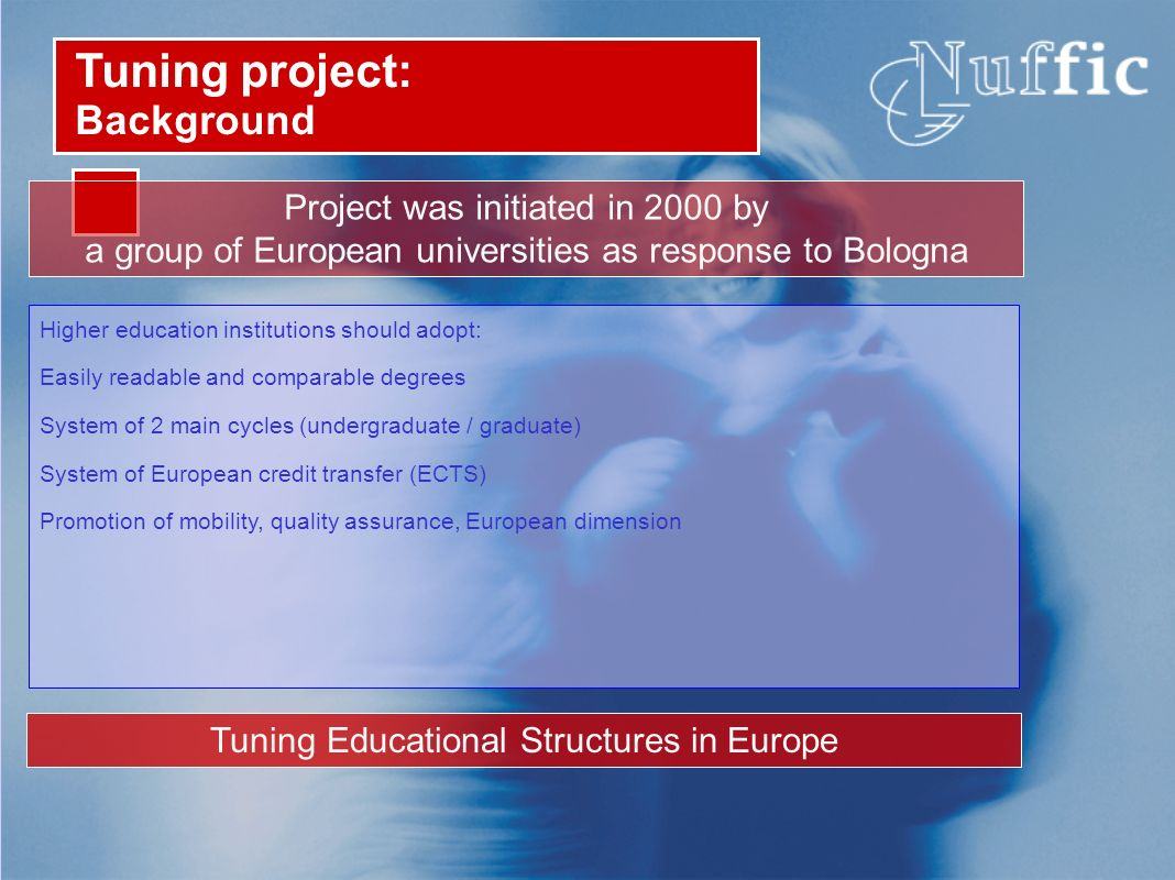 Tuning project: Background Higher education institutions should adopt: Easily readable and comparable degrees System of 2 main cycles (undergraduate / graduate) System of European credit transfer (ECTS) Promotion of mobility, quality assurance, European dimension Project was initiated in 2000 by a group of European universities as response to Bologna Tuning Educational Structures in Europe