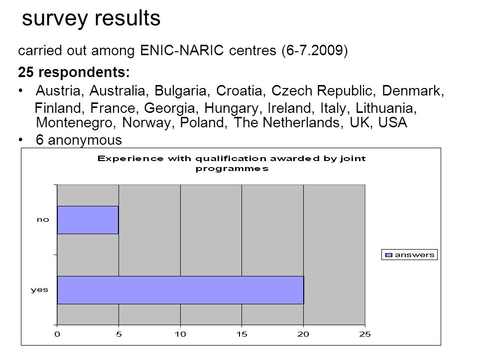 survey results carried out among ENIC-NARIC centres (6-7.2009) 25 respondents: Austria, Australia, Bulgaria, Croatia, Czech Republic, Denmark, Finland
