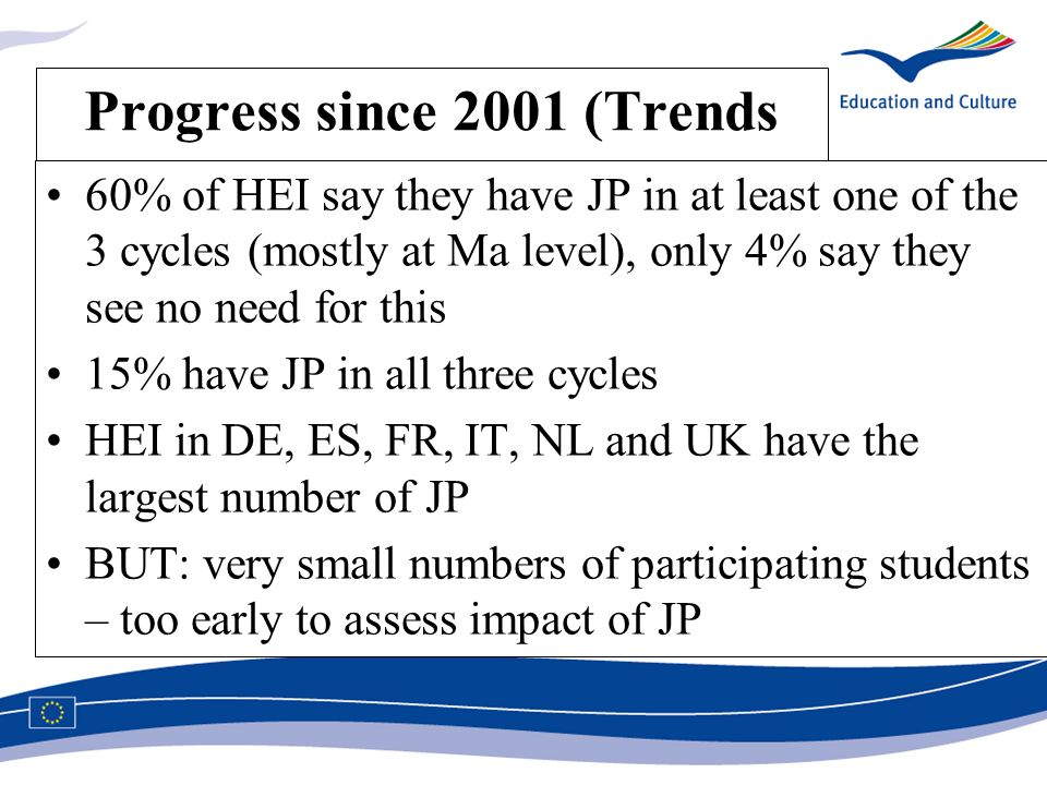 Progress since 2001 (Trends V) 60% of HEI say they have JP in at least one of the 3 cycles (mostly at Ma level), only 4% say they see no need for this 15% have JP in all three cycles HEI in DE, ES, FR, IT, NL and UK have the largest number of JP BUT: very small numbers of participating students – too early to assess impact of JP
