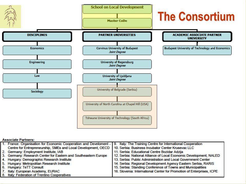 Master CoDe5 The Consortium
