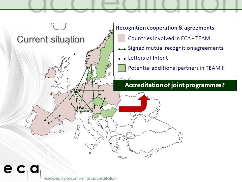 Accreditation of joint programmes? Recognition cooperation & agreements Countries involved in ECA - TEAM I Signed mutual recognition agreements Letter