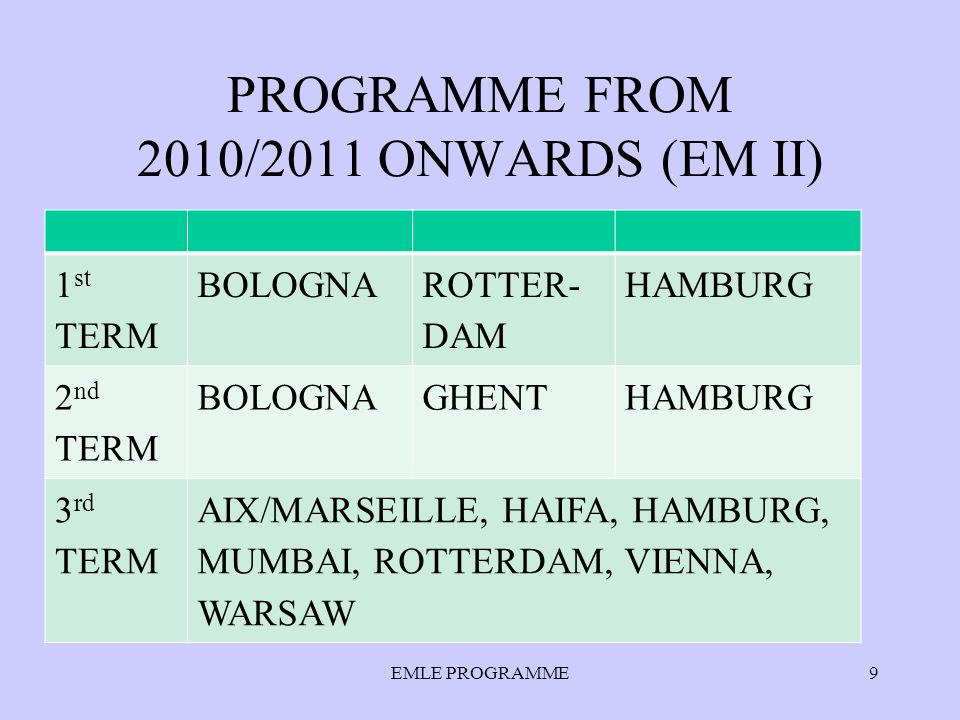 PROGRAMME FROM 2010/2011 ONWARDS (EM II) 1 st TERM BOLOGNA ROTTER- DAM HAMBURG 2 nd TERM BOLOGNAGHENTHAMBURG 3 rd TERM AIX/MARSEILLE, HAIFA, HAMBURG,