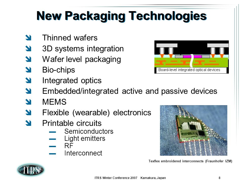 ITRS Winter Conference 2007 Kamakura, Japan 8 New Packaging Technologies Thinned wafers 3D systems integration Wafer level packaging Bio-chips Integra