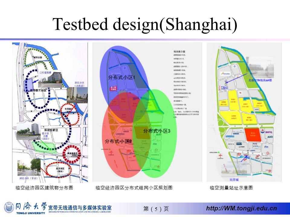 5 Testbed design(Shanghai)