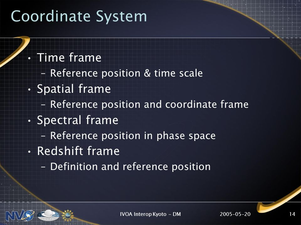2005-05-20IVOA Interop Kyoto - DM14 Coordinate System Time frame –Reference position & time scale Spatial frame –Reference position and coordinate frame Spectral frame –Reference position in phase space Redshift frame –Definition and reference position