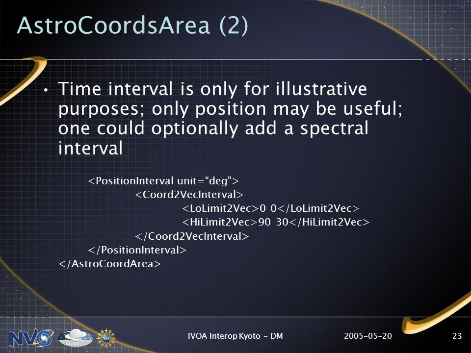 2005-05-20IVOA Interop Kyoto - DM23 AstroCoordsArea (2) Time interval is only for illustrative purposes; only position may be useful; one could optionally add a spectral interval 0 0 90 30