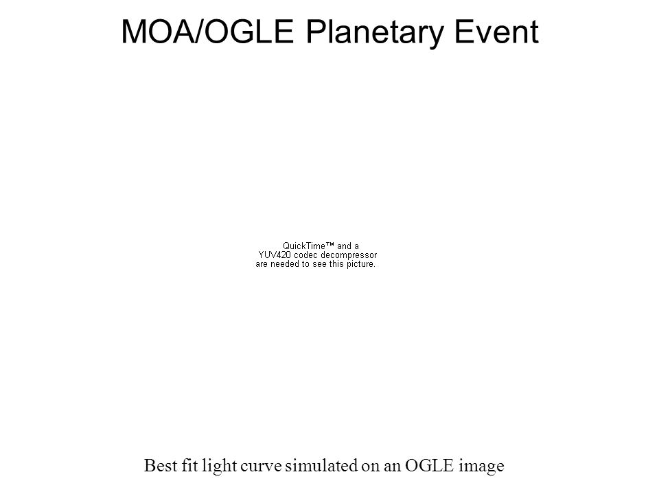 MOA/OGLE Planetary Event Best fit light curve simulated on an OGLE image