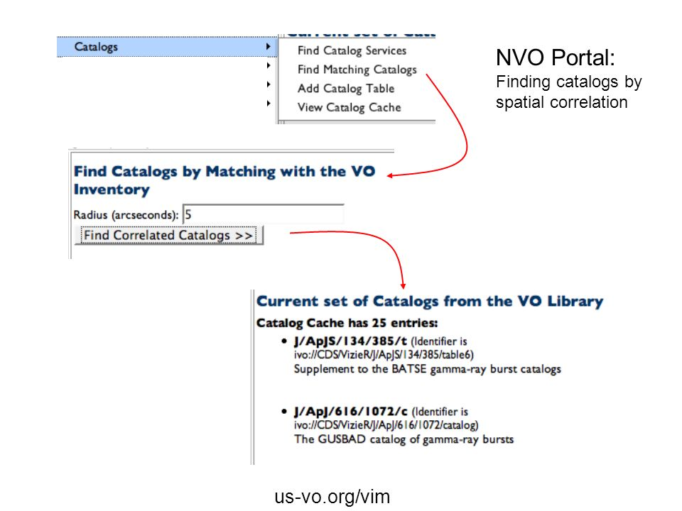 us-vo.org/vim NVO Portal: Finding catalogs by spatial correlation