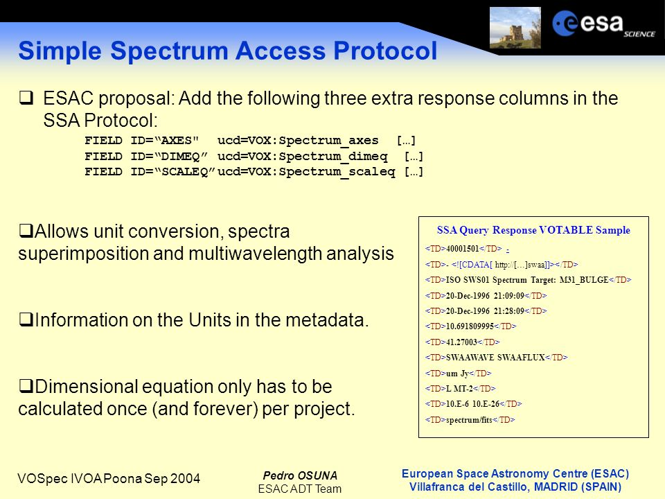 European Space Astronomy Centre (ESAC) Villafranca del Castillo, MADRID (SPAIN) Pedro OSUNA ESAC ADT Team VOSpec IVOA Poona Sep 2004 Simple Spectrum Access Protocol ESAC proposal: Add the following three extra response columns in the SSA Protocol: FIELD ID=AXES ucd=VOX:Spectrum_axes […] FIELD ID=DIMEQ ucd=VOX:Spectrum_dimeq […] FIELD ID=SCALEQucd=VOX:Spectrum_scaleq […] SSA Query Response VOTABLE Sample 40001501 -- ISO SWS01 Spectrum Target: M31_BULGE 20-Dec-1996 21:09:09 20-Dec-1996 21:28:09 10.691809995 41.27003 SWAAWAVE SWAAFLUX um Jy L MT-2 10.E-6 10.E-26 spectrum/fits Allows unit conversion, spectra superimposition and multiwavelength analysis Information on the Units in the metadata.