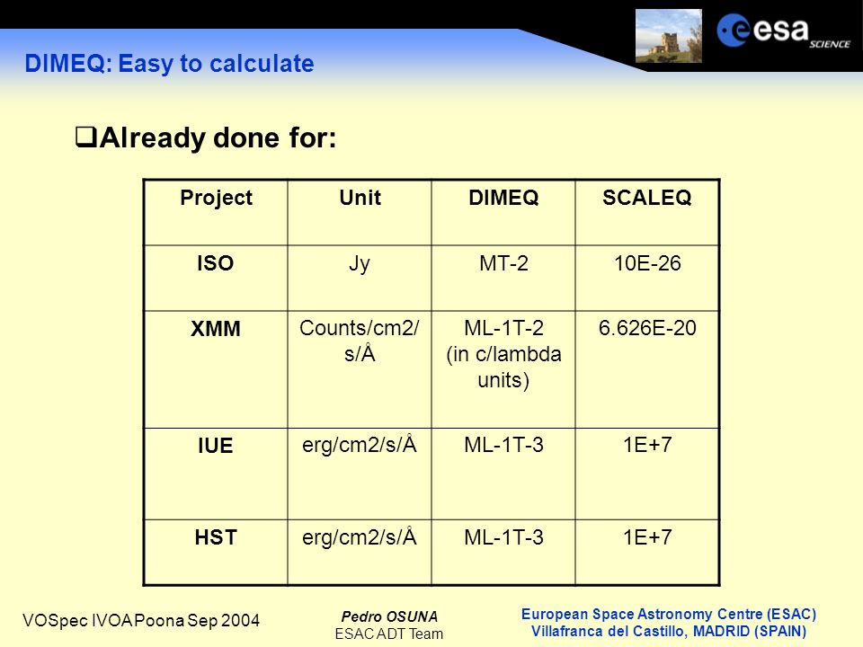 European Space Astronomy Centre (ESAC) Villafranca del Castillo, MADRID (SPAIN) Pedro OSUNA ESAC ADT Team VOSpec IVOA Poona Sep 2004 DIMEQ: Easy to calculate Already done for: ProjectUnitDIMEQSCALEQ ISOJyMT-210E-26 XMMCounts/cm2/ s/Å ML-1T-2 (in c/lambda units) 6.626E-20 IUEerg/cm2/s/ÅML-1T-31E+7 HSTerg/cm2/s/ÅML-1T-31E+7 Units Conversion