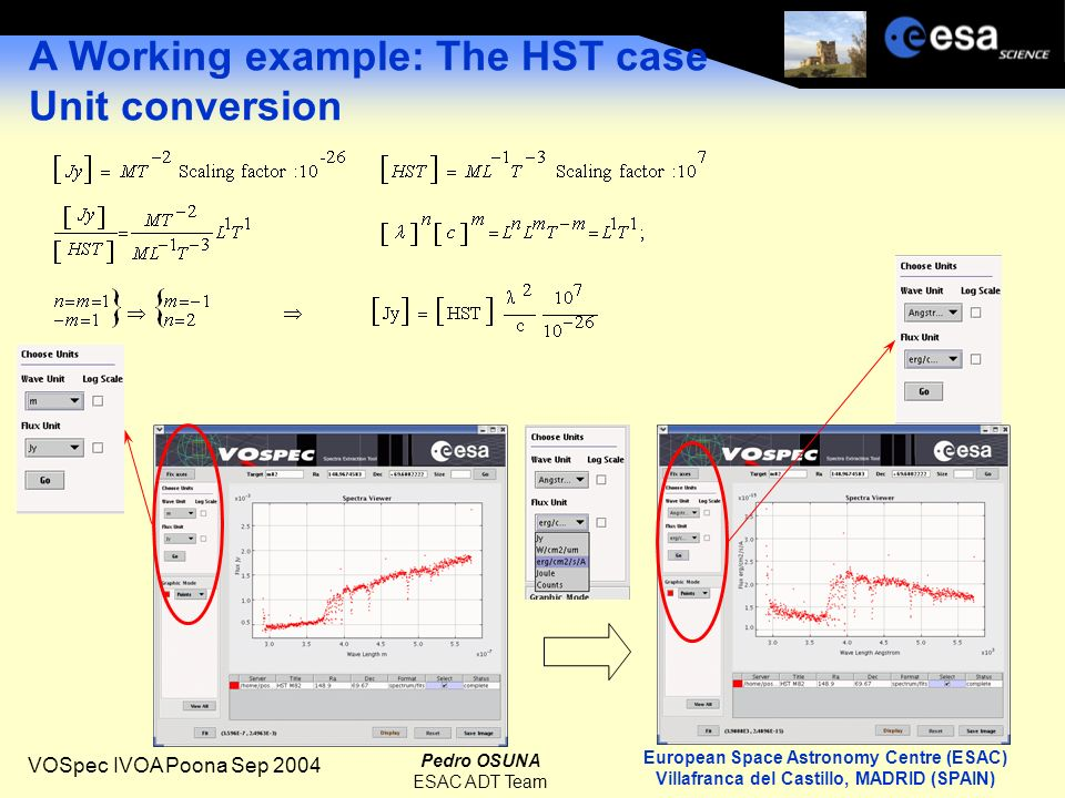 European Space Astronomy Centre (ESAC) Villafranca del Castillo, MADRID (SPAIN) Pedro OSUNA ESAC ADT Team VOSpec IVOA Poona Sep 2004 A Working example: The HST case Unit conversion