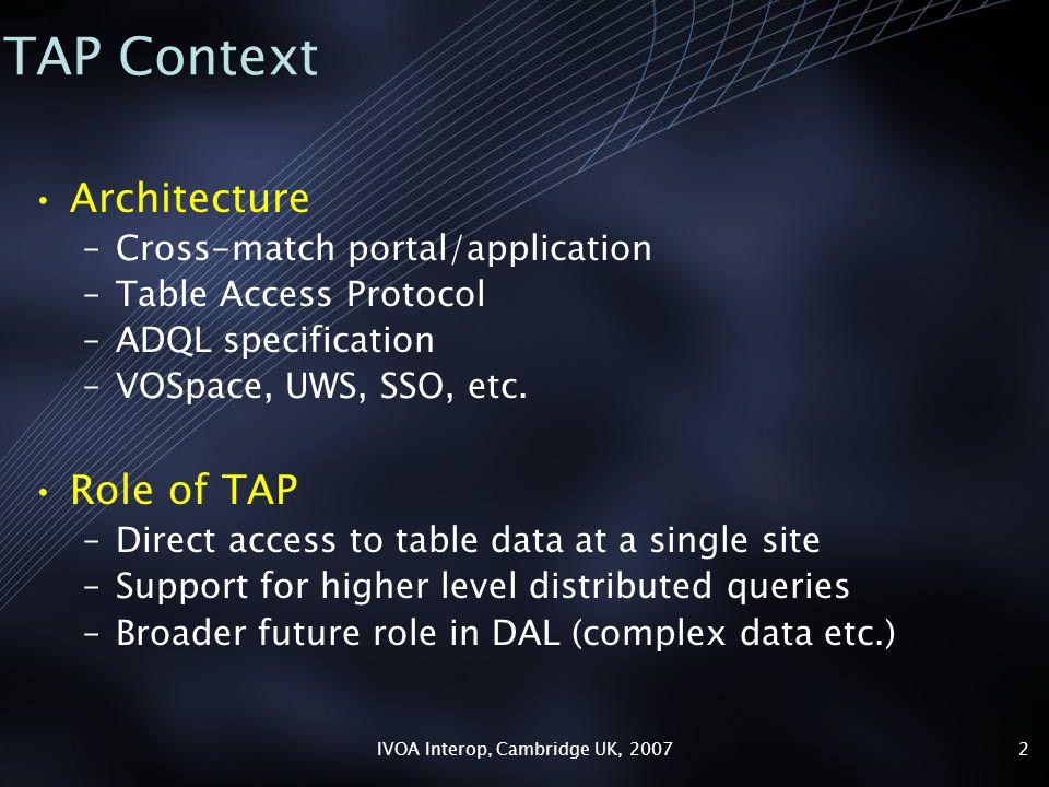 IVOA Interop, Cambridge UK, 20072 TAP Context Architecture –Cross-match portal/application –Table Access Protocol –ADQL specification –VOSpace, UWS, S