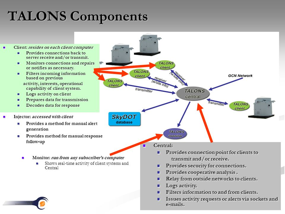 TALONS Components Monitor: run from any subscribers computer Monitor: run from any subscribers computer Shows real-time activity of client systems and Central Shows real-time activity of client systems and Central Central: Central: Provides connection point for clients to Provides connection point for clients to transmit and/or receive.