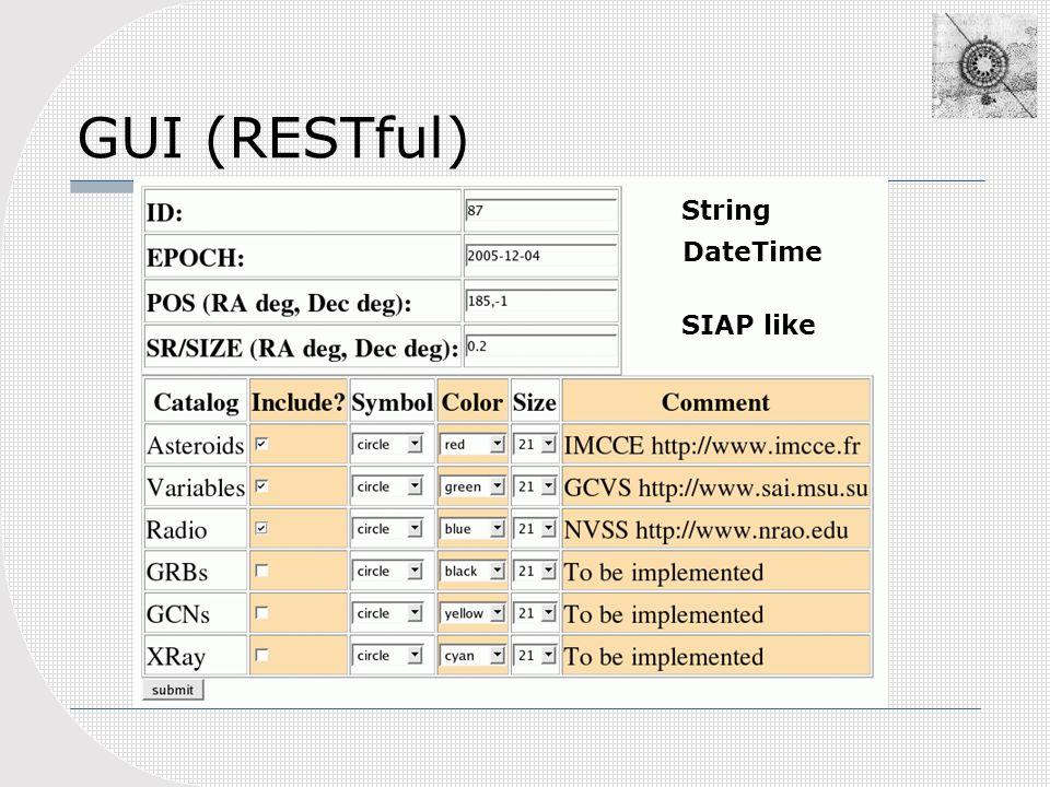 GUI (RESTful) String DateTime SIAP like