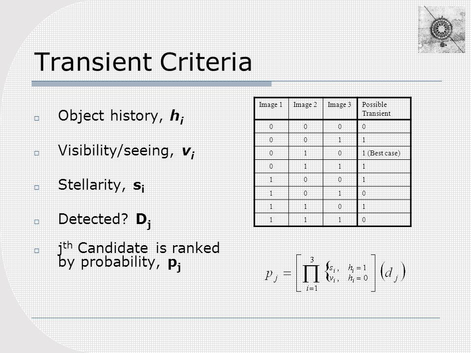 Transient Criteria Object history, h i Visibility/seeing, v i Stellarity, s i Detected.