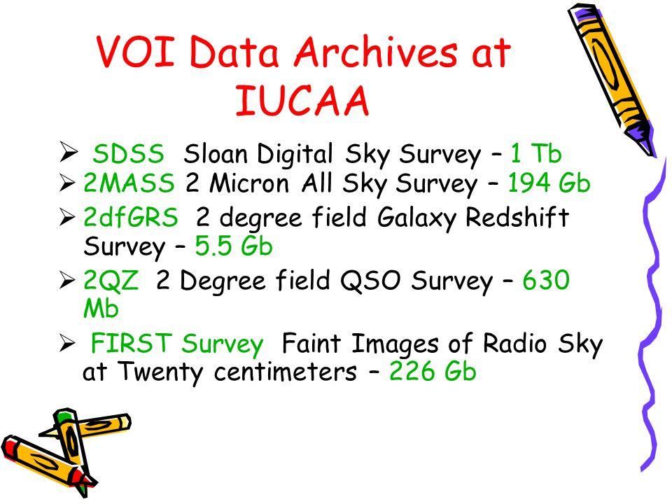 VOI Data Archives at IUCAA SDSS Sloan Digital Sky Survey – 1 Tb 2MASS 2 Micron All Sky Survey – 194 Gb 2dfGRS 2 degree field Galaxy Redshift Survey –