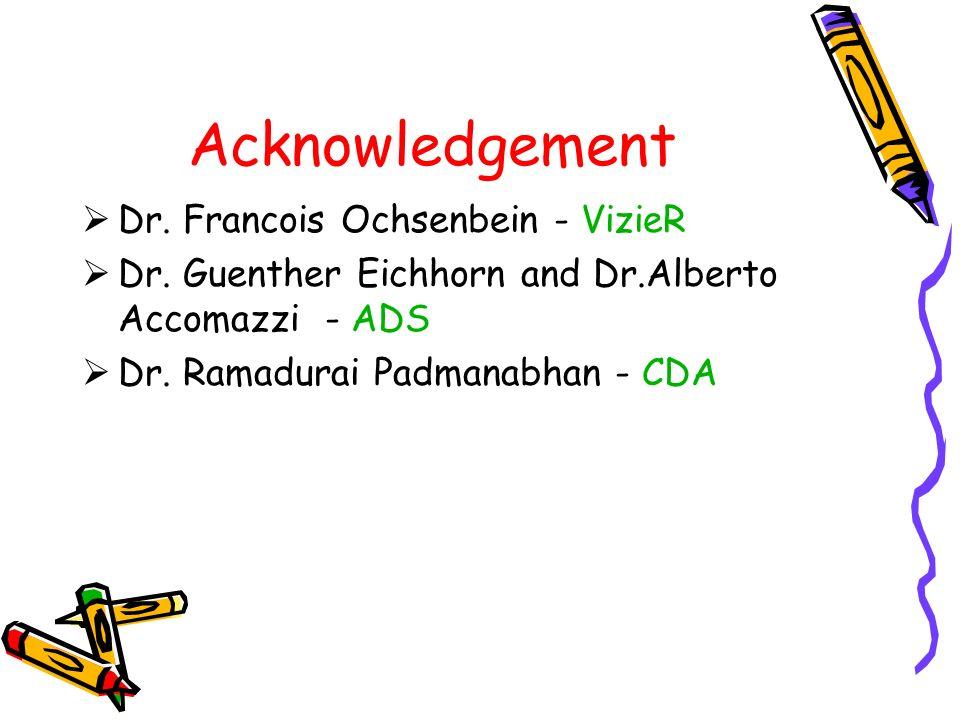 Acknowledgement Dr. Francois Ochsenbein - VizieR Dr. Guenther Eichhorn and Dr.Alberto Accomazzi - ADS Dr. Ramadurai Padmanabhan - CDA