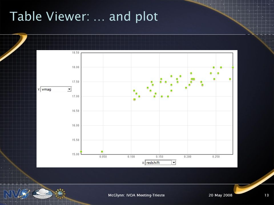 20 May 2008McGlynn: IVOA Meeting-Trieste13 Table Viewer: … and plot
