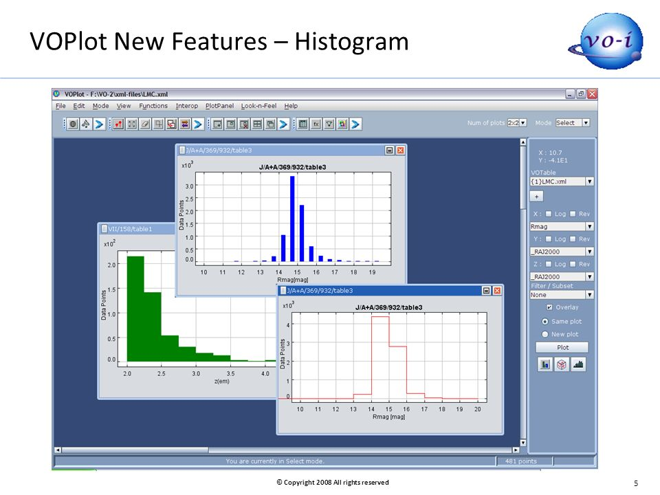 © Copyright 2008 All rights reserved 5 VOPlot New Features – Histogram