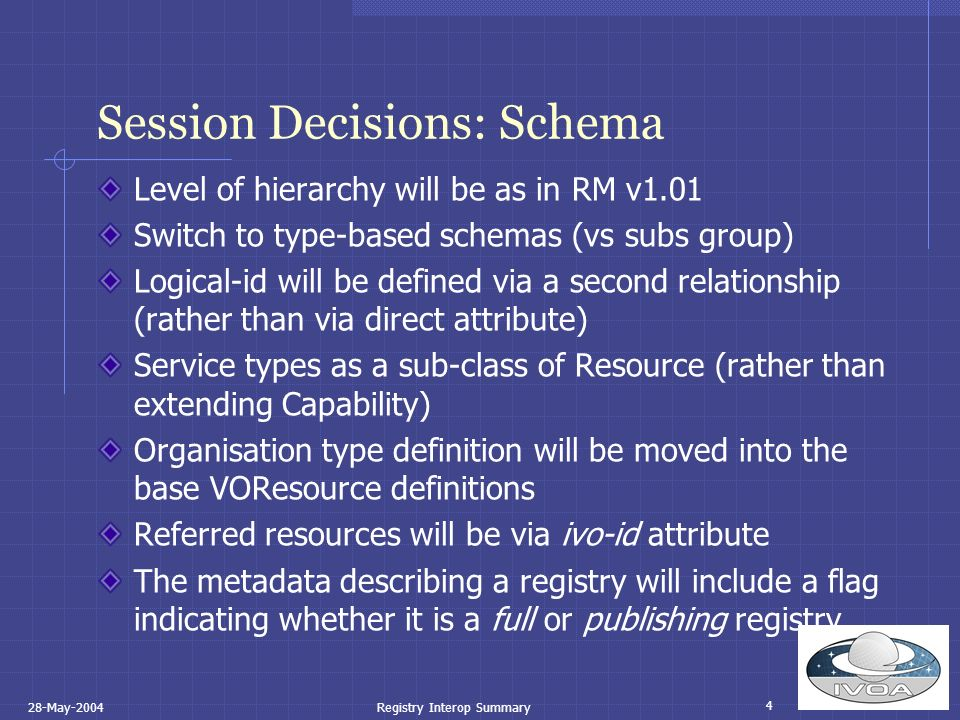 4 28-May-2004Registry Interop Summary Session Decisions: Schema Level of hierarchy will be as in RM v1.01 Switch to type-based schemas (vs subs group) Logical-id will be defined via a second relationship (rather than via direct attribute) Service types as a sub-class of Resource (rather than extending Capability) Organisation type definition will be moved into the base VOResource definitions Referred resources will be via ivo-id attribute The metadata describing a registry will include a flag indicating whether it is a full or publishing registry.