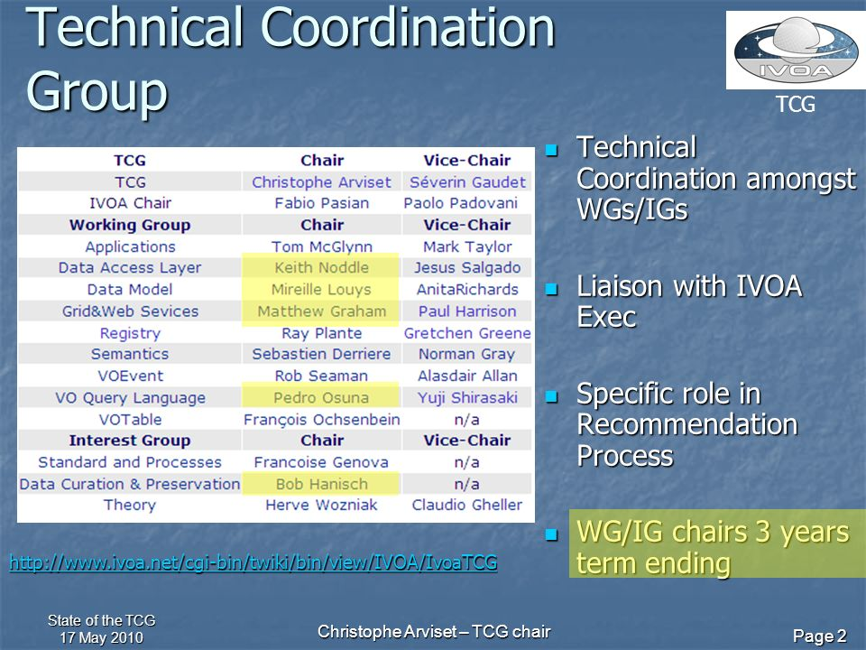 TCG State of the TCG 17 May 2010 Christophe Arviset – TCG chair Page 2 Technical Coordination Group Technical Coordination amongst WGs/IGs Technical Coordination amongst WGs/IGs Liaison with IVOA Exec Liaison with IVOA Exec Specific role in Recommendation Process Specific role in Recommendation Process WG/IG chairs 3 years term ending WG/IG chairs 3 years term ending http://www.ivoa.net/cgi-bin/twiki/bin/view/IVOA/IvoaTCG