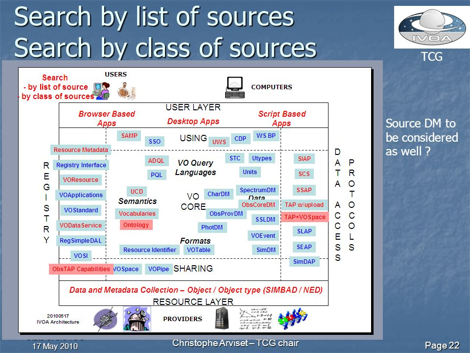 TCG State of the TCG 17 May 2010 Christophe Arviset – TCG chair Page 22 Search by list of sources Search by class of sources Source DM to be considered as well