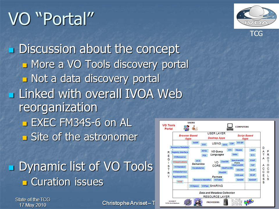 TCG State of the TCG 17 May 2010 Christophe Arviset – TCG chair Page 23 VO Portal Discussion about the concept Discussion about the concept More a VO Tools discovery portal More a VO Tools discovery portal Not a data discovery portal Not a data discovery portal Linked with overall IVOA Web reorganization Linked with overall IVOA Web reorganization EXEC FM34S-6 on AL EXEC FM34S-6 on AL Site of the astronomer Site of the astronomer Dynamic list of VO Tools Dynamic list of VO Tools Curation issues Curation issues