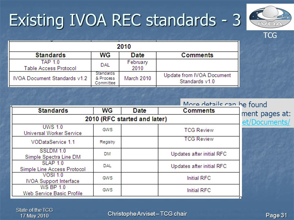 TCG State of the TCG 17 May 2010 Christophe Arviset – TCG chair Page 31 Existing IVOA REC standards - 3 More details can be found on the IVOA Document pages at: http://www.ivoa.net/Documents/