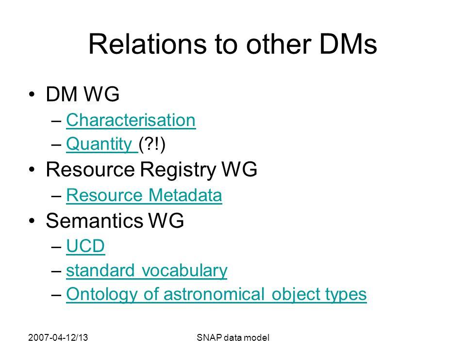 2007-04-12/13SNAP data model Relations to other DMs DM WG –CharacterisationCharacterisation –Quantity (?!)Quantity Resource Registry WG –Resource Meta