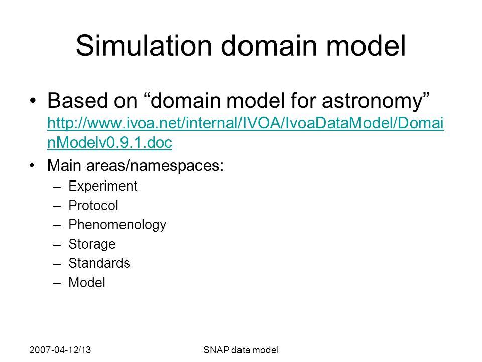 2007-04-12/13SNAP data model Simulation domain model Based on domain model for astronomy http://www.ivoa.net/internal/IVOA/IvoaDataModel/Domai nModelv