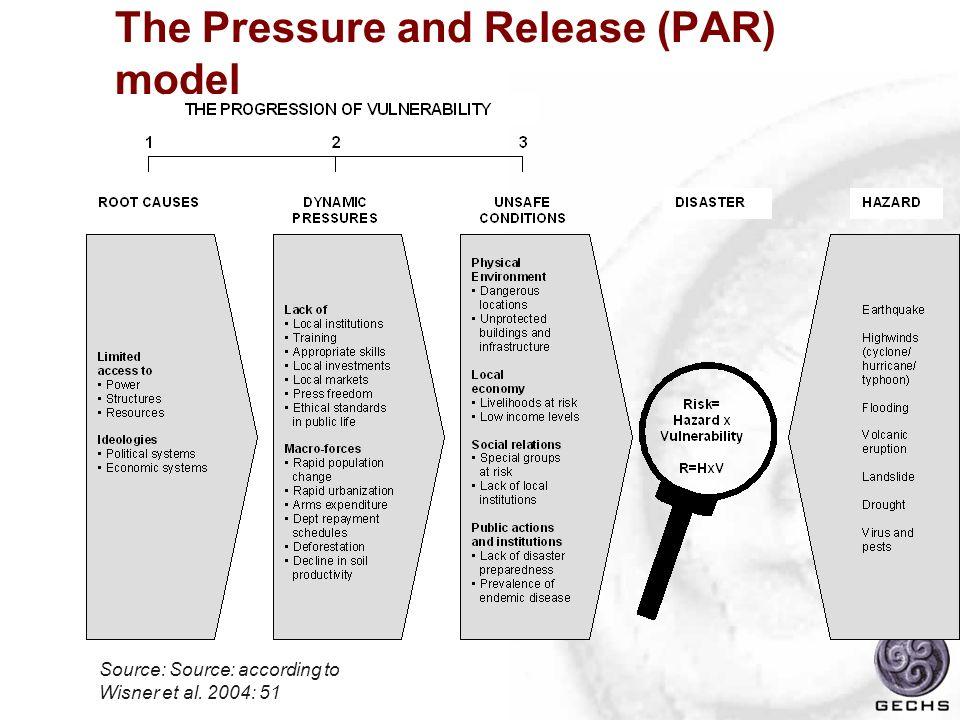 The Pressure and Release (PAR) model Source: Source: according to Wisner et al. 2004: 51
